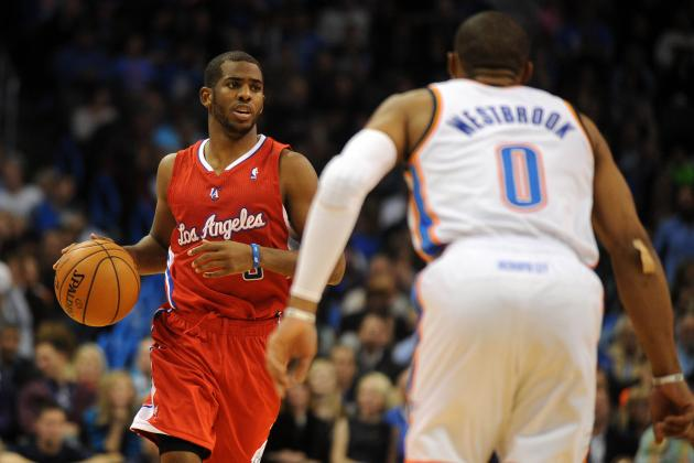 B/R NBA 200: Top Point Guards in 2013-14
