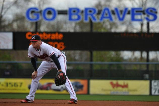 10 Prospects Who Will Help the Atlanta Braves in 2014