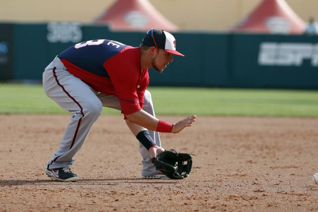 Breaking Down Washington Nationals' Top 10 Prospects to Start the 2014 Season
