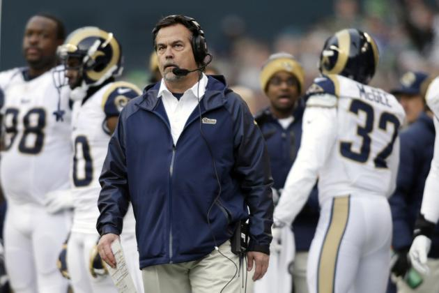 Reassessing St. Louis Rams' Offseason Plan and What's Left to Address