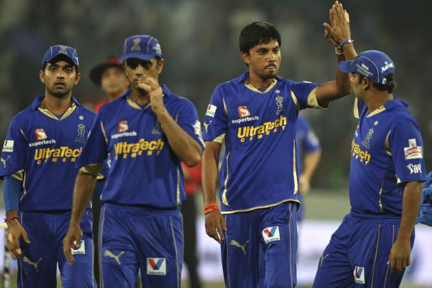 Rajasthan Royals 2014: Squad, Auction Deals, Captain, Probable Team