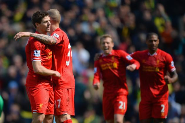 Liverpool's Latest Win and the Greatest World Football Moments of the Weekend