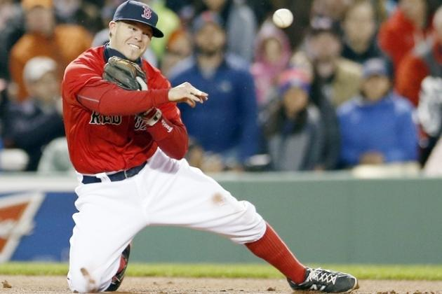 5 Boston Red Sox Minor Leaguers Who Will See Time in the Majors This Year