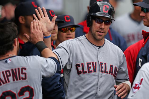 Early Season Grades for All of the Cleveland Indians' Offseason Acquisitions