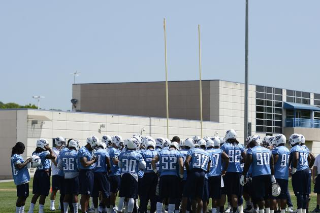 Projecting Tennessee Titans' Two-Deep Depth Chart Pre-2014 NFL Draft