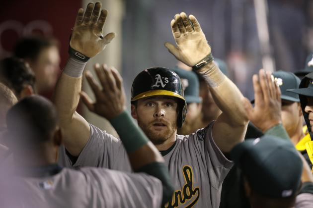 MLB Teams Boasting the Best Roster Depth Early in 2014