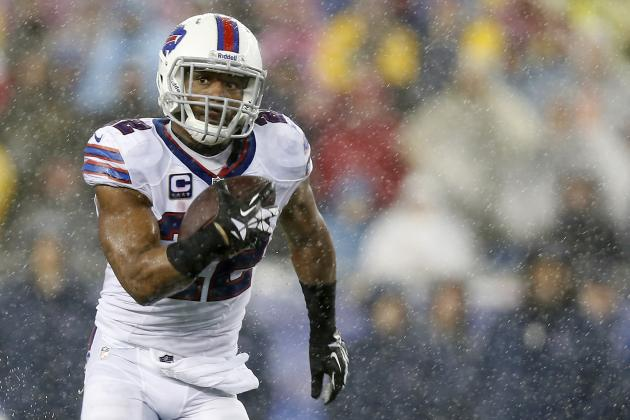 Predicting the Buffalo Bills' Most Important Games of 2014-15 Season