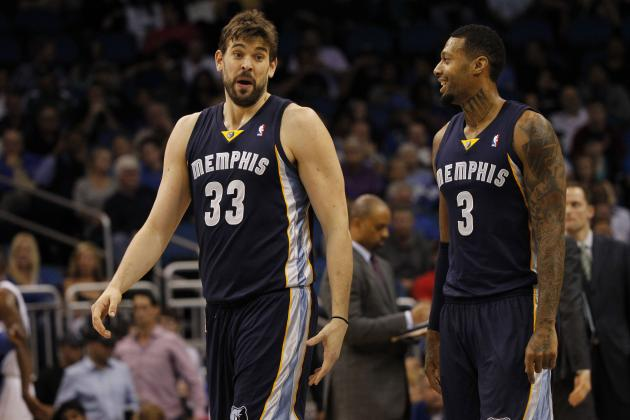 Biggest Needs for Memphis Grizzlies During 2014 Offseason