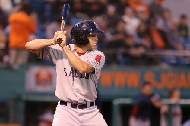 Stock Up, Stock Down for Top 10 Red Sox Prospects After Week 5