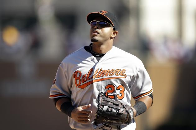 The Most Underrated Player on Every MLB Team