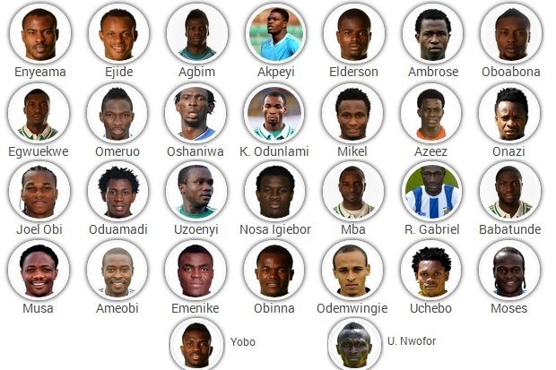 Nigeria: World Cup Player-by-Player Guide