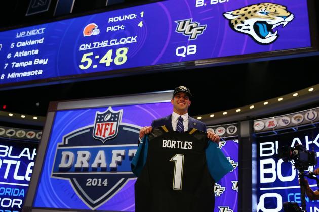 Jacksonville Jaguars Day 2 2014 NFL Draft Primer