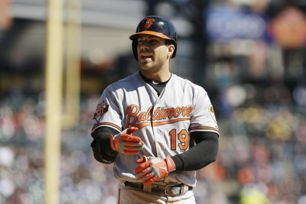 Fantasy Baseball 2014: Week 6's Buy-Low, Sell-High Trade Advice