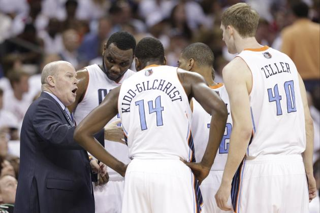 Charlotte Bobcats' Final Player Power Rankings for 2013-14 Season