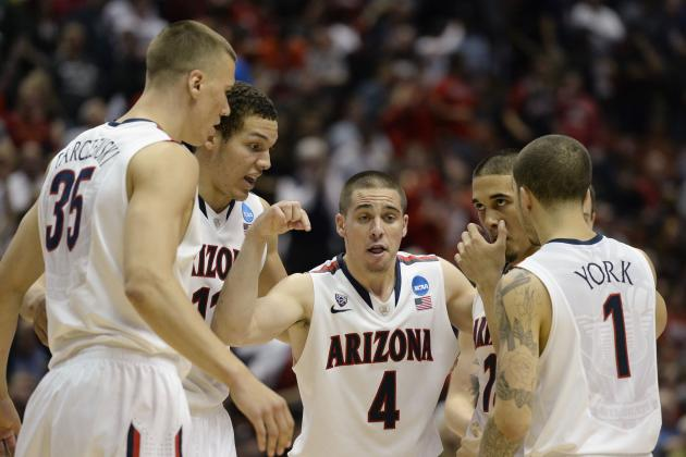 NCAA Basketball Teams Most Likely to Run Away with 2014-15 Conference Titles