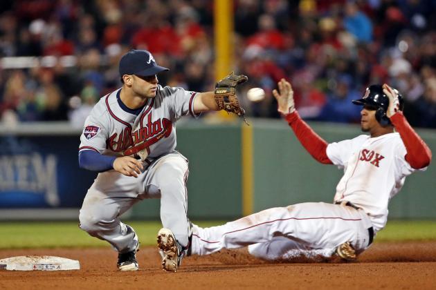 Top MLB Prospect Call-Up Radar Report, Week 9