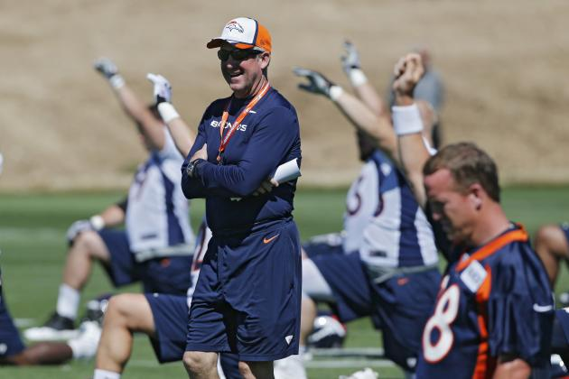 Early Predictions for Denver Broncos' Training Camp Battles