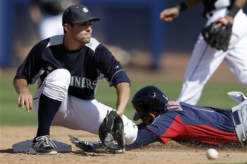 Breaking Down When Seattle Mariners' Next Prospects Will Arrive