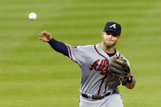 Stock Up, Stock Down for Atlanta Braves' Top 10 Prospects for Week 9