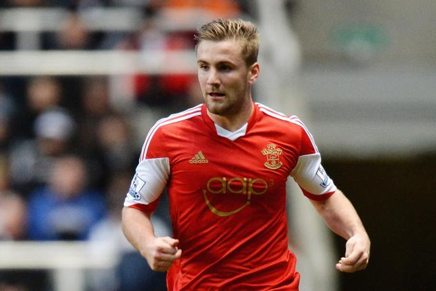 Man Utd Transfers: 5 Alternatives to Luke Shaw