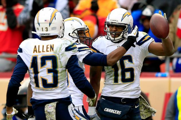 Chargers' Full Position Breakdown and Depth Chart Analysis at Wide Receiver