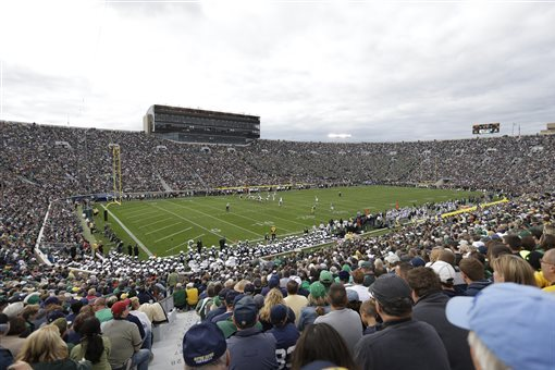 Power Ranking Notre Dame's 2014 Schedule from Easiest to Toughest