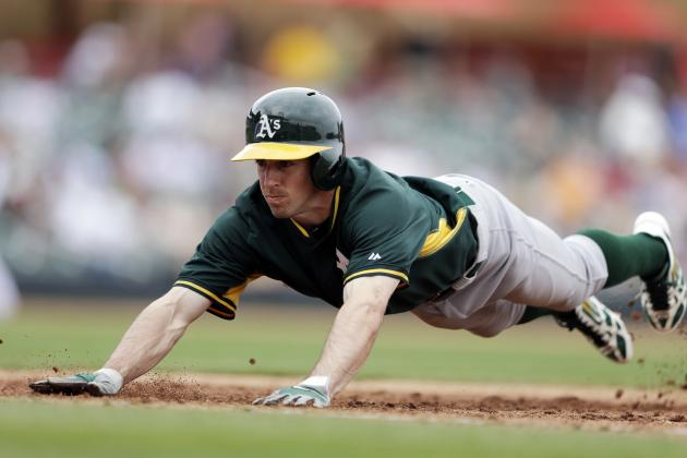 Stock Up, Stock Down for Oakland A's Top 10 Prospects for Week 12