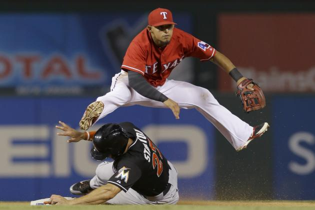 Stock Up, Stock Down for Texas Rangers' Top 10 Prospects at Midseason