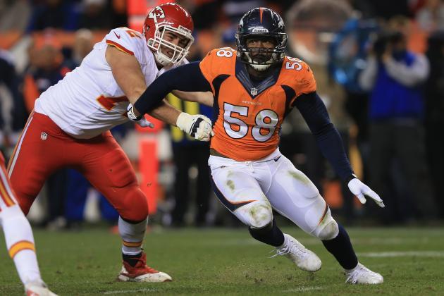 Fact or Fiction for Denver Broncos' Biggest Offseason Question Marks