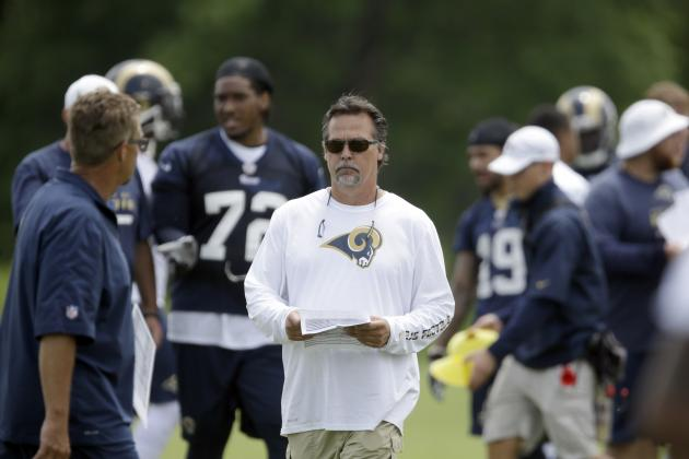 Fact or Fiction for St. Louis Rams' Top Offseason Headlines