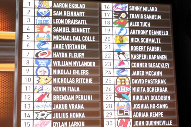 NHL Draft Grades 2014: Final Report Card for Every Team