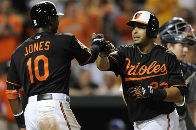 Ranking the Baltimore Orioles' Best All-Star Game Candidates