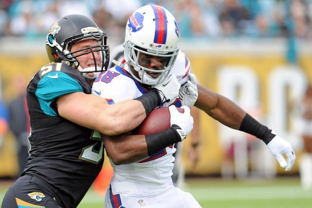 Jacksonville Jaguars: Defensive Breakdown and Depth Chart Analysis
