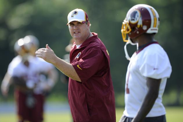 Breaking Down Washington Redskins' Biggest Training Camp Projects