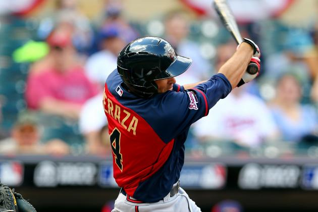 Stock Up, Stock Down for Atlanta Braves' Top 10 Prospects for Week 15