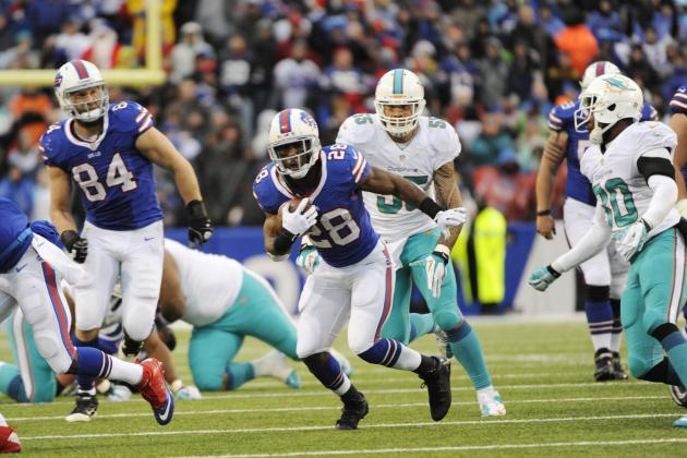 Ranking Buffalo Bills' Best Fantasy Football Options in 2014
