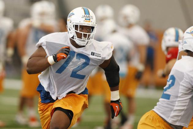 Miami Dolphins Rookie Training Camp Progress Reports