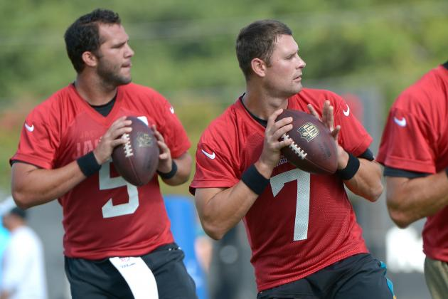 Breaking Down the Jacksonville Jaguars Likely Opening Game Starting Lineup