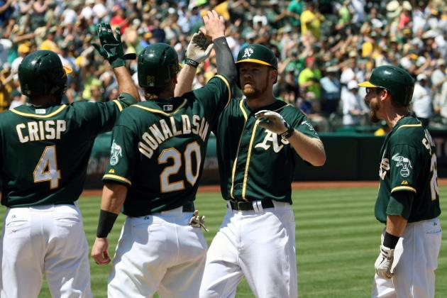 Oakland A's: An Early Free Agency and Offseason Primer