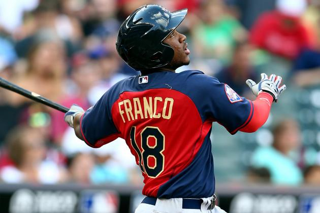 Predicting the Impact of MLB's Top 10 September Call-Ups