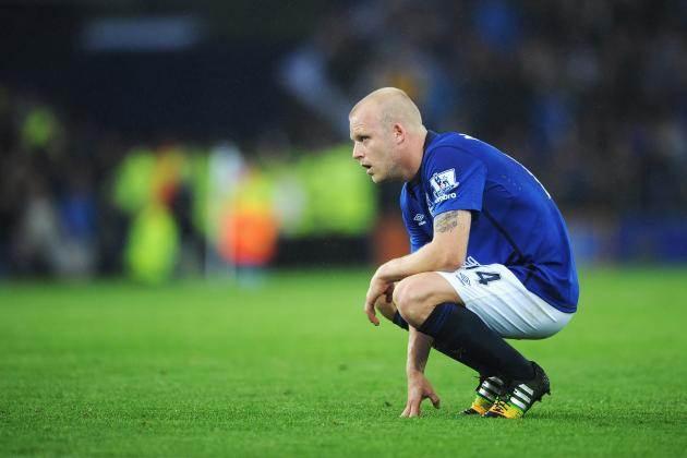 Everton: Full Report Card for Every Position for August