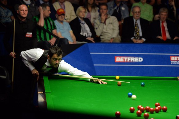 World Snooker Championship 2015: Quarter-Final Scores ...