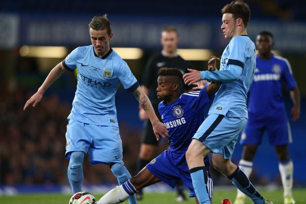 Manchester City 2015 Squad