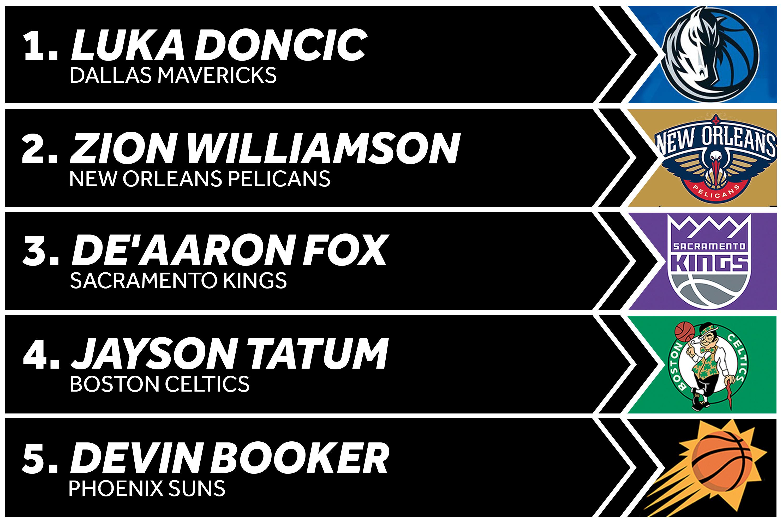 San Antonio Spurs | Bleacher Report | Latest News, Scores, Stats and