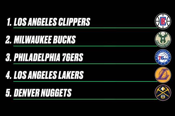 Oklahoma Pick 3 >> Oklahoma City Thunder Bleacher Report Latest News Scores Stats