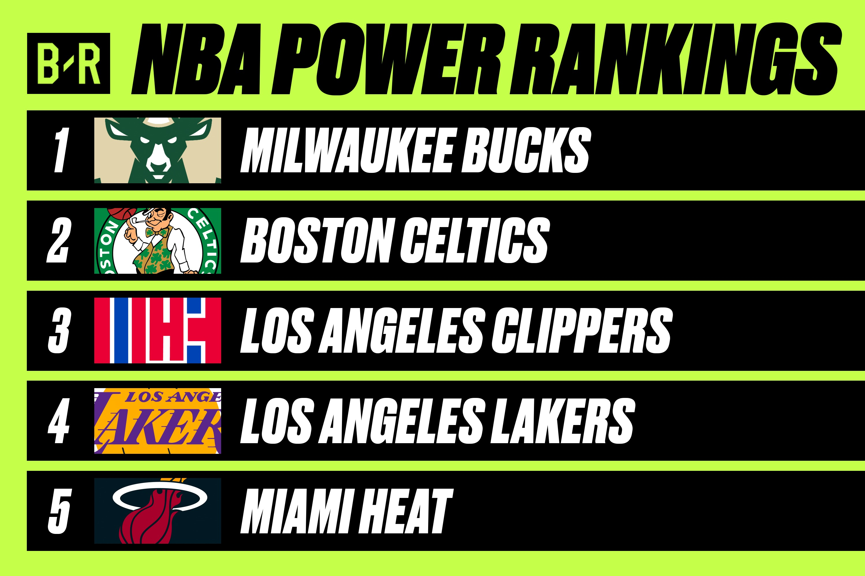 crop exact NBA Power Rankings 12 30
