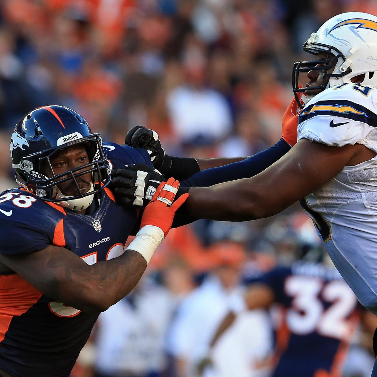 San Diego Chargers Denver Broncos: San Diego Chargers Vs. Denver Broncos: Spread Analysis And