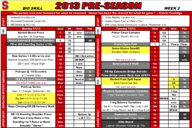 College Football Offseason Workout Pdf Most Por Programs