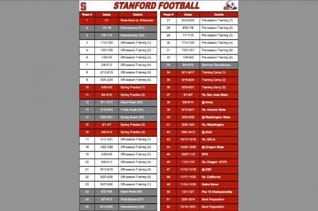 College Football Offseason Workout Program Pdf Krtsy