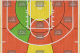 Bennett's rookie shot chart tells you all you need to know about his season.
